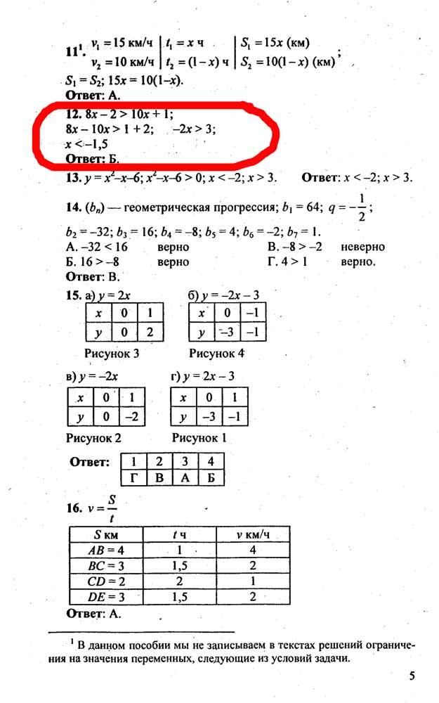 Все домашние задания 9 класс по русскому языку скачать решебник
